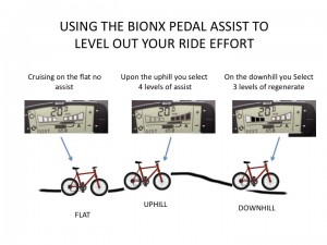 How to lever your ride, see text for full explanation